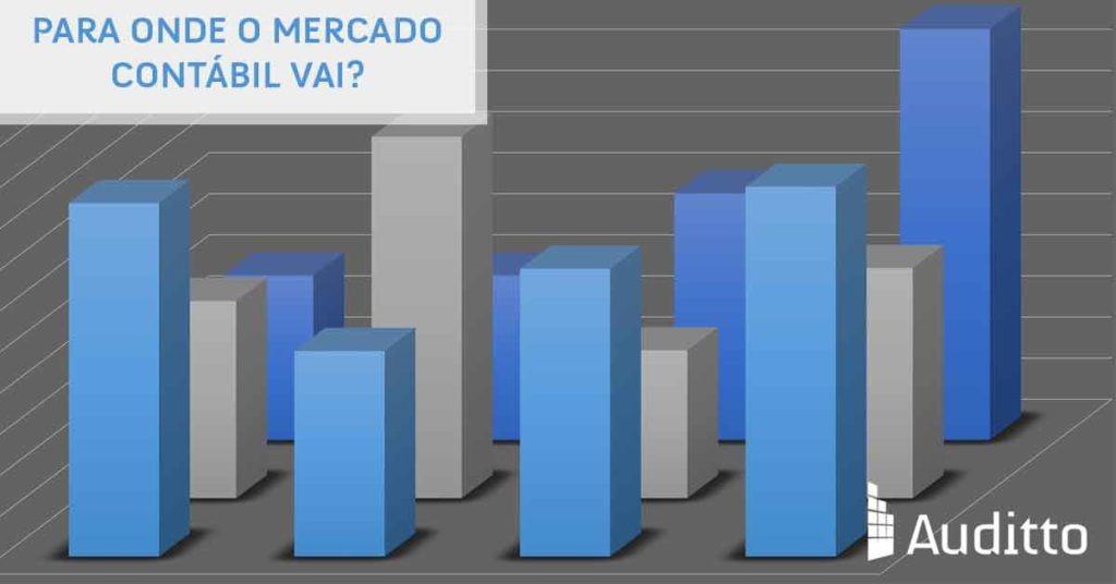 Artigo_blog_auditto_#30_para_onde_o_mercado_contábil_vai